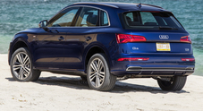 http://motori.corriereadriatico.it/prove/mexican_dream_al_volante_audi_q5_su_strade_sterrati_baja_california-2162582.html