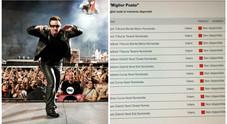 Su TicketOne biglietti esauriti in pochi minuti: scoppia un nuovo caso Coldplay