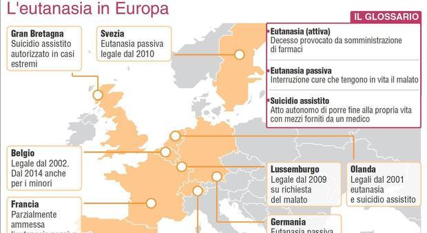 Dolce morte con 10 mila euro: ogni anno partono in cinquanta