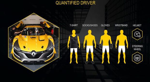 Una delle slides di Renault e Sensoria che collaborano per mettere a punto calzini sensoriali tesi ad ottimizzare il movimento dei piloti.