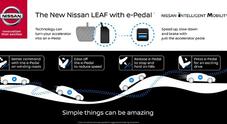 Nissan, la nuova Leaf potrà essere guidata con un solo pedale. Con l' e-Pedal si frenerà con l'acceleratore