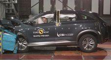 Euro NCAP, esordio nei test per auto a idrogeno: 5 stelle per Hyundai Nexo. Al top anche Lexus ES, Mazda 6 e Mercedes Classe A