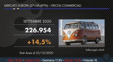 Boom del mercato veicoli commerciali, a settembre in Europa crescono le vendite del 14%