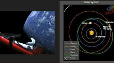 Tesla Roadstar di Starman vicina a Marte dopo un viaggio di 2,1 miliardi di chilometri Guarda dov'è l'auto di Musk