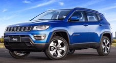 Fca, più che raddoppiata quota mercato Jeep ad aprile: 4,4%. Bene anche Alfa: +11%