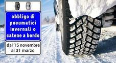 Da domani obbligo di gomme invernali o di catene da neve: a rischio 1,7 milioni di italiani, multa fino a 338 euro