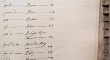 Una serata all'Archivio storico del Banco di Napoli per scoprire cosa faceva il proprio trisavolo