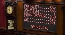Milleproroghe, dalle auto green ai monopattini: ecco le misure approvato dal Senato. Il testo è ora definitivo