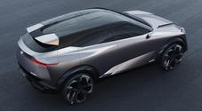 Nissan IMQ, il concept che anticipa le forme della nuova Qashqai