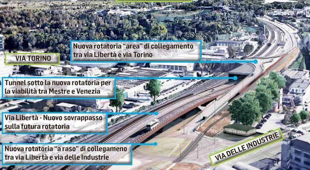 SI VIAGGERÀ COSÌ Un rendering della nuova viabilità dello snodo fra via Libertà e il sovrappasso di via Torino a lavori ultimati