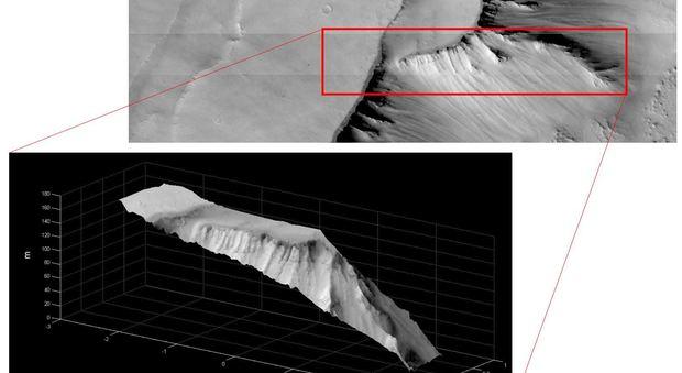 Le prime immagine di Marte da Tgo