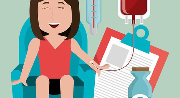 Il certificato sanitario