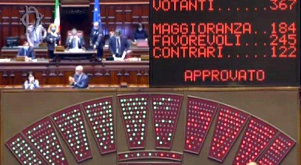 Decreto Scuola, ok della Camera: 245 sì, il provvedimento è legge. Azzolina: «Ora le linee guida per settembre»