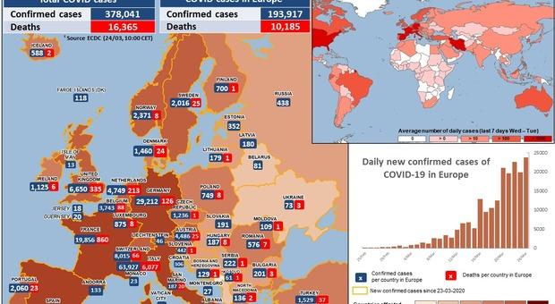 La diffusione di casi di Covid 19 in Europa