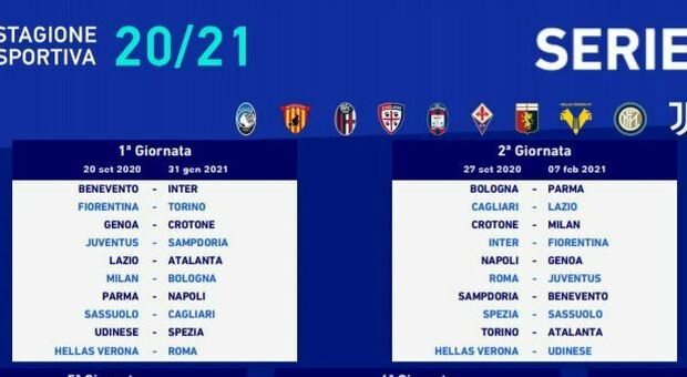 The Lazio Roma Derby On January 17th Juventus Start Uphill