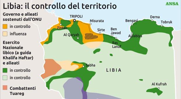 Libia, Haftar e Serraj: faccia a faccia da Putin. Atteso anche Erdogan