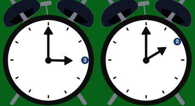 Nella notte tra sabato e domenica, le lancette dell'orologio passeranno dalle 3 alle 2