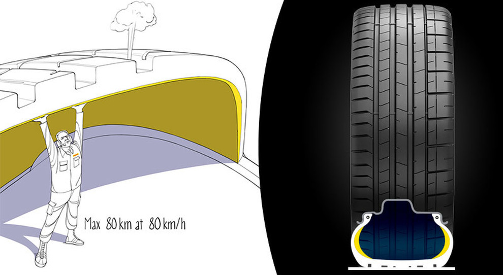 Pirelli leader dei run flat come primo equipaggiamento, raggiunte 500 omologazioni
