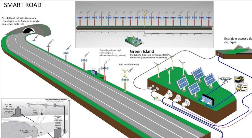 Um esempio di smart road