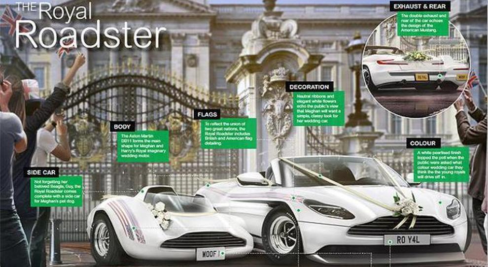 La Royal Roadster come la immaginano gli inglesi