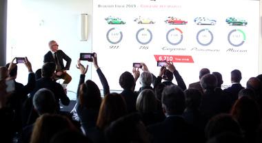 Innocenti (Porsche Italia): «2020? Con la Taycan prevedo un'ulteriore crescita. Franciacorta sarà fiore all'occhiello»