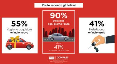 Senza i finanziamenti 8 italiani su 10 non acquisterebbero l'auto