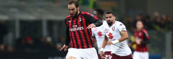 Donnarumma salva il Milan: a San Siro il Torino strappa lo 0-0