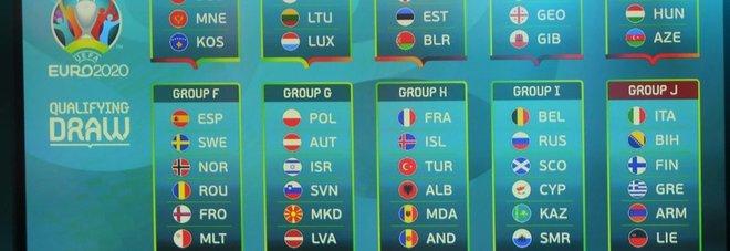 Euro 2020, il sorteggio dei gironi di qualificazione: Italia in prima fascia