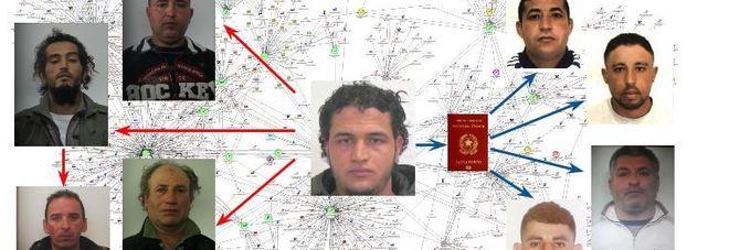 Anis Amri prima dell'attentato