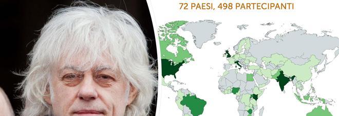 Cibo e sostenibilità, anche Bob Geldof al Forum Barilla: ecco i vincitori del primo Media Award