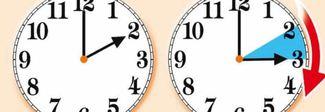 Ora legale dalle 2 di domenica 25 marzo: si dormirà un'ora di meno