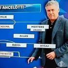 Ancelotti e il Napoli che verrà: sogni Benzema, Vidal, David Luiz