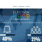 Elezioni, sul web arriva electionmood: l'osservatorio di comunicazione politica sui social