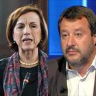 Fornero vince la sfida degli ascolti e batte Salvini
