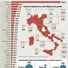 La Spezia è da lockdown: la Svizzera mette la Liguria nella lista rossa del virus