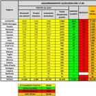 Italia, mappa contagio: 84% dei morti in Lombardia, Piemonte e Emilia